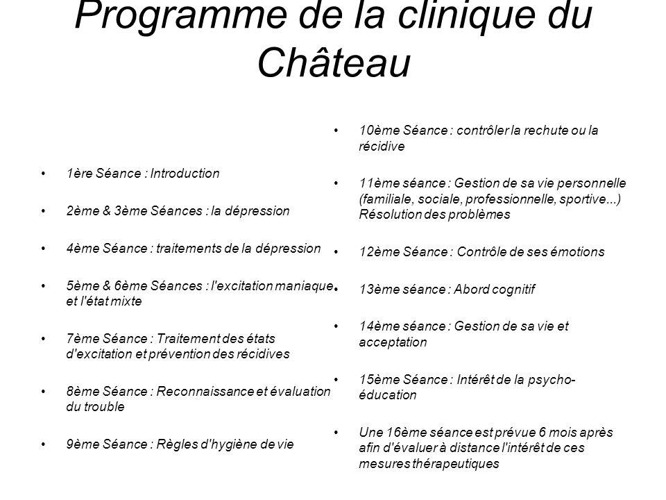 Programme de la clinique du Château
