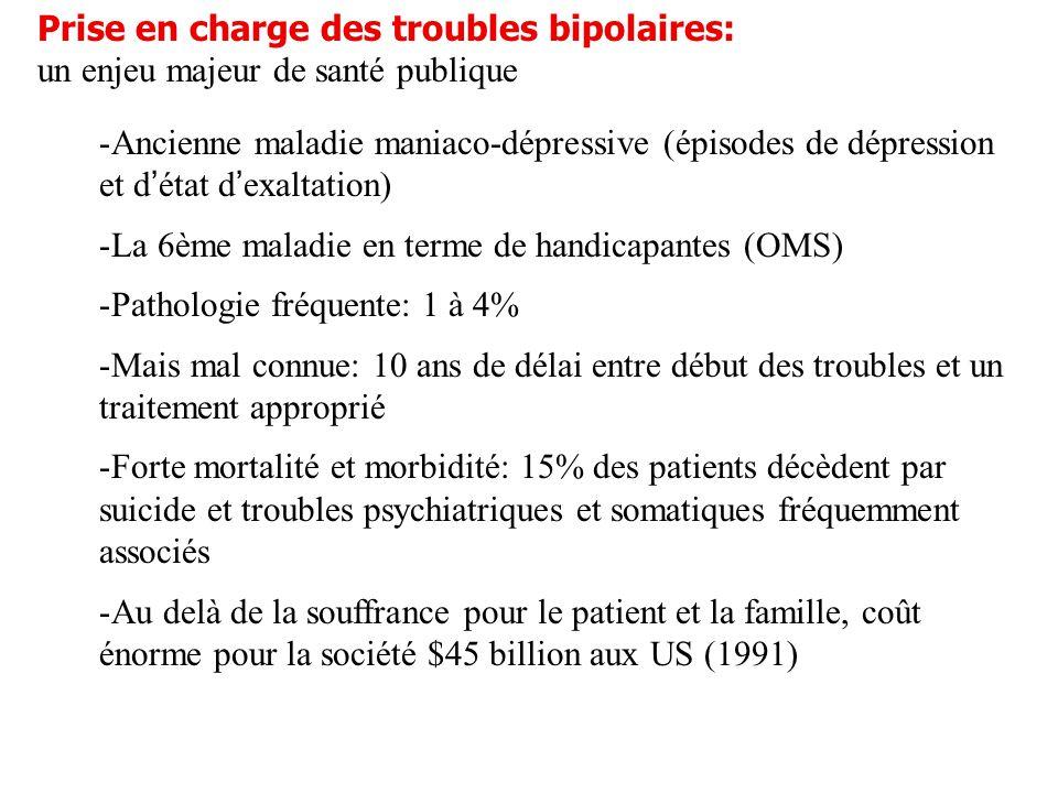 Prise en charge des troubles bipolaires: