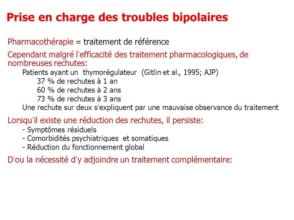 Prise en charge des troubles bipolaires