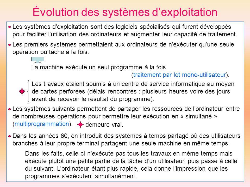 Évolution des systèmes d'exploitation