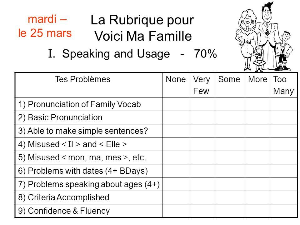 La Rubrique pour Voici Ma Famille mardi – le 25 mars