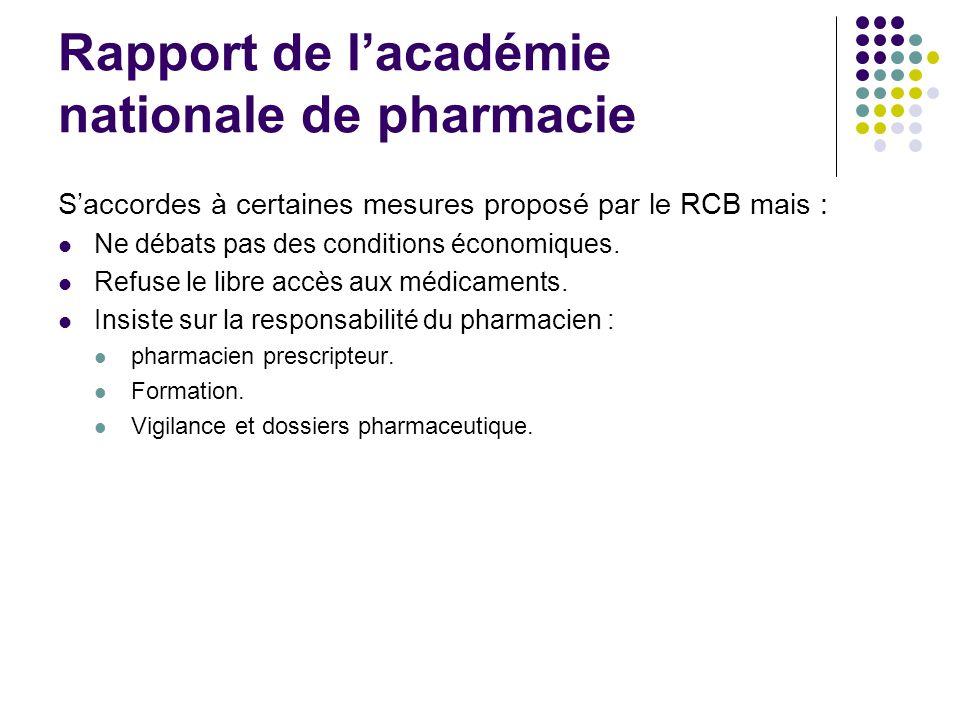 Rapport de l'académie nationale de pharmacie