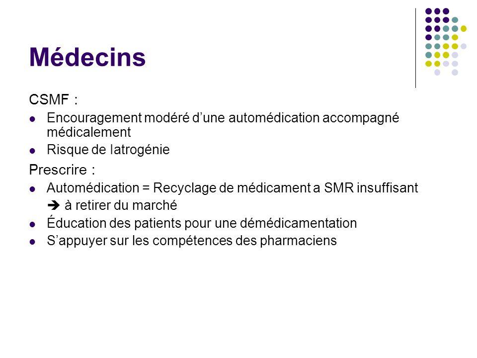 Médecins CSMF : Prescrire :