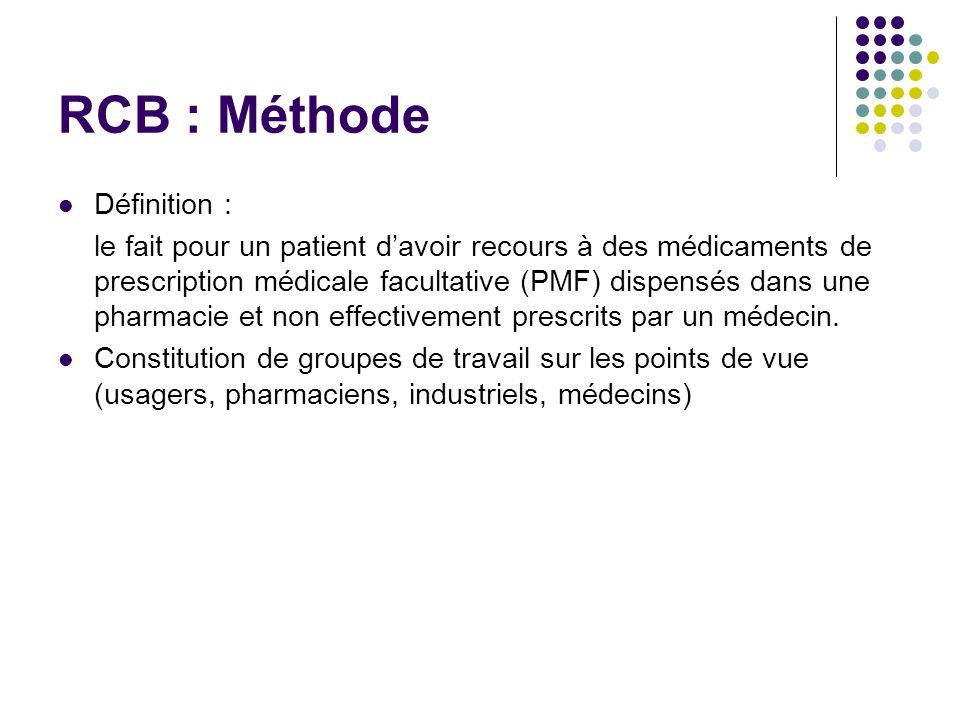 RCB : Méthode Définition :