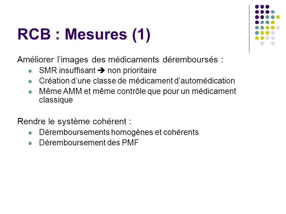 RCB : Mesures (1) Améliorer l'images des médicaments déremboursés :