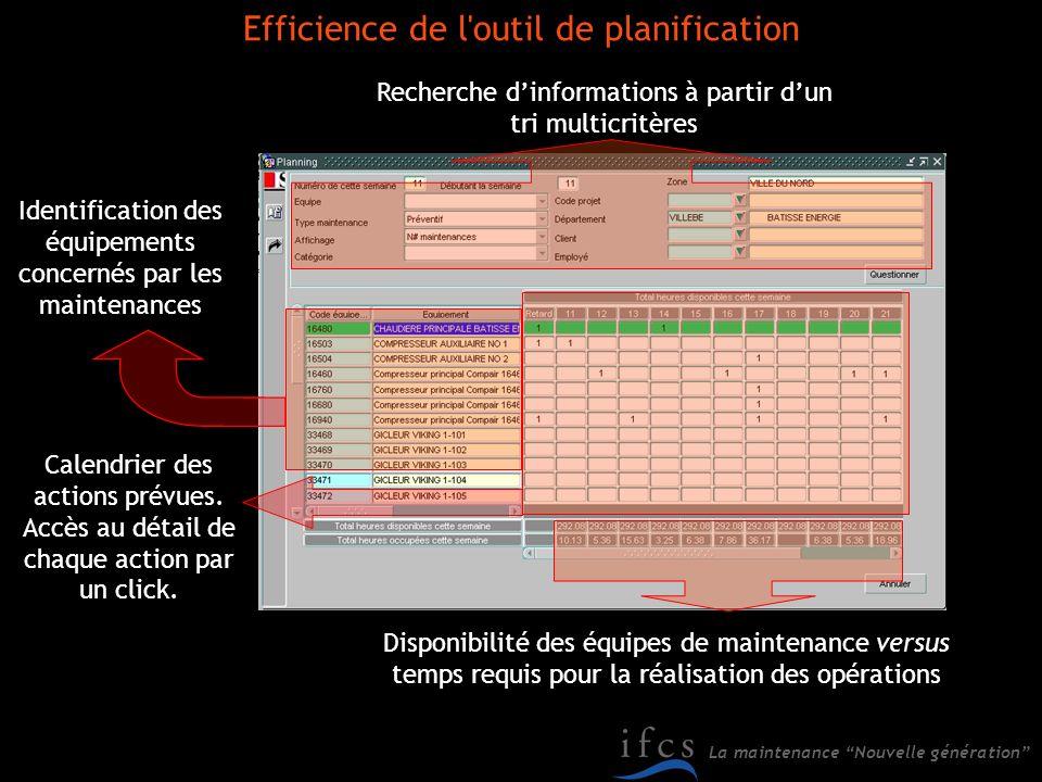 Efficience de l outil de planification