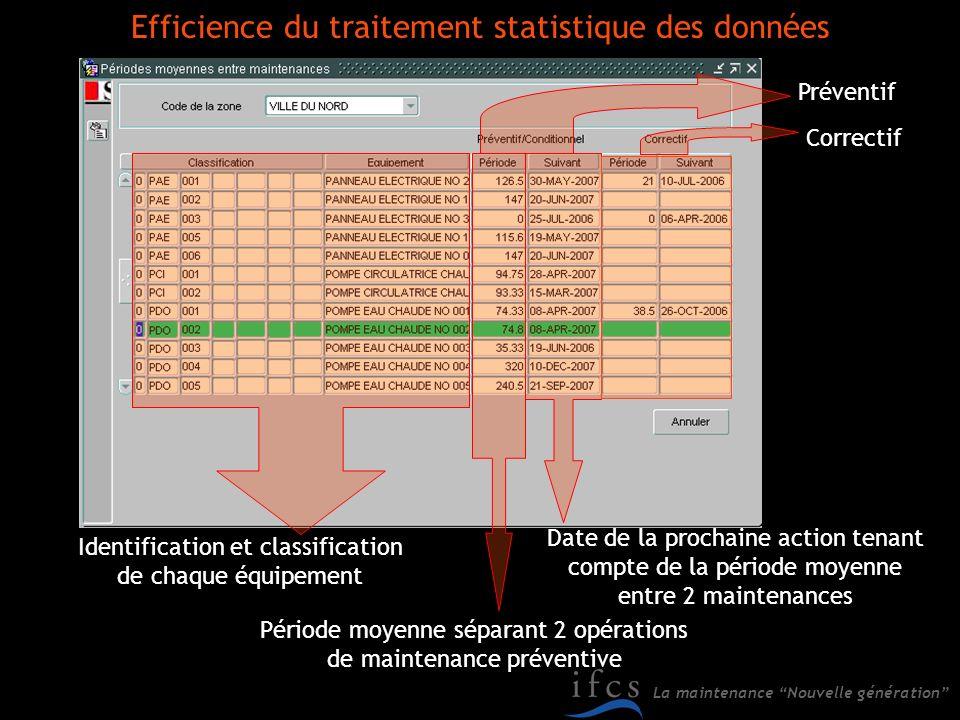 Efficience du traitement statistique des données