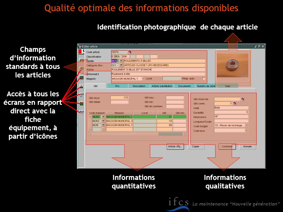 Qualité optimale des informations disponibles
