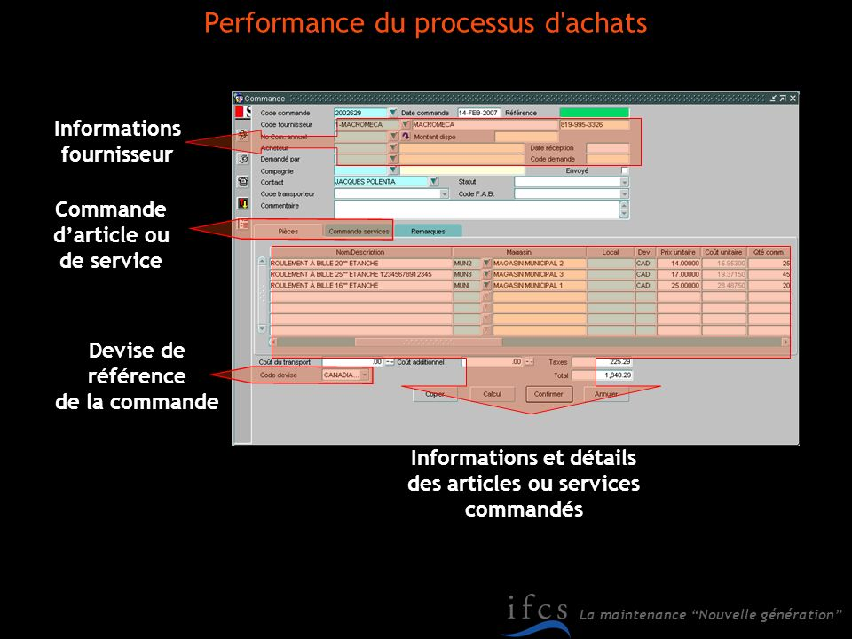 Performance du processus d achats