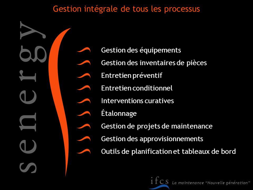 Gestion intégrale de tous les processus