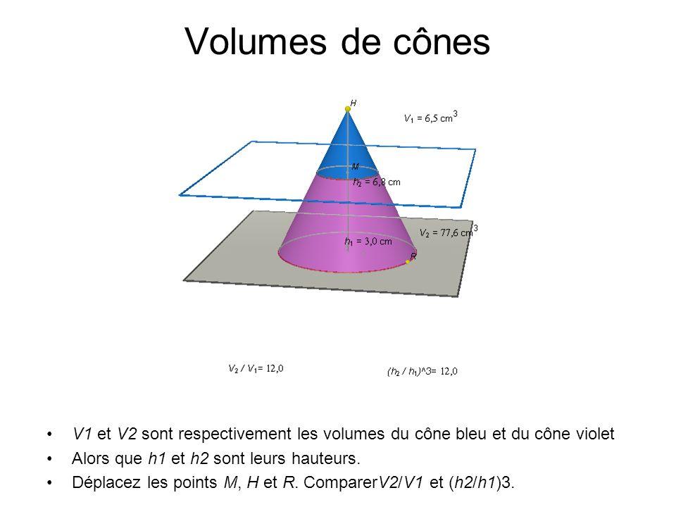 Volumes de cônes V1 et V2 sont respectivement les volumes du cône bleu et du cône violet. Alors que h1 et h2 sont leurs hauteurs.