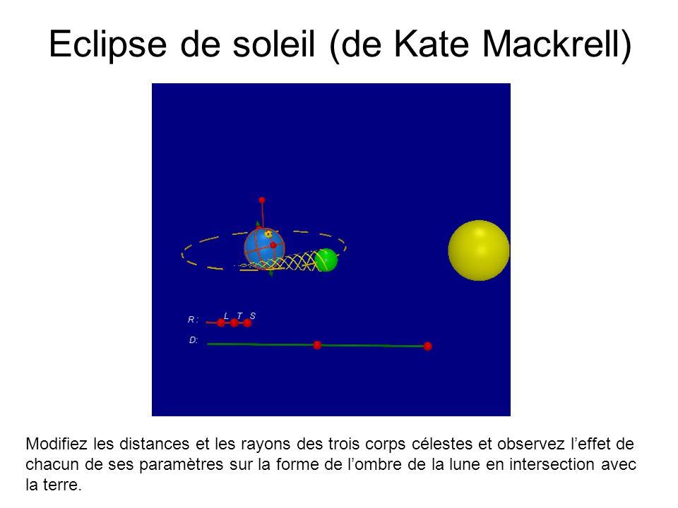 Eclipse de soleil (de Kate Mackrell)