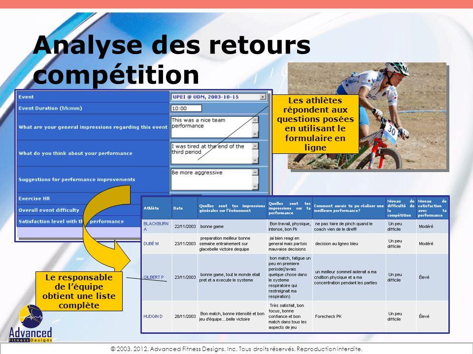 Analyse des retours compétition