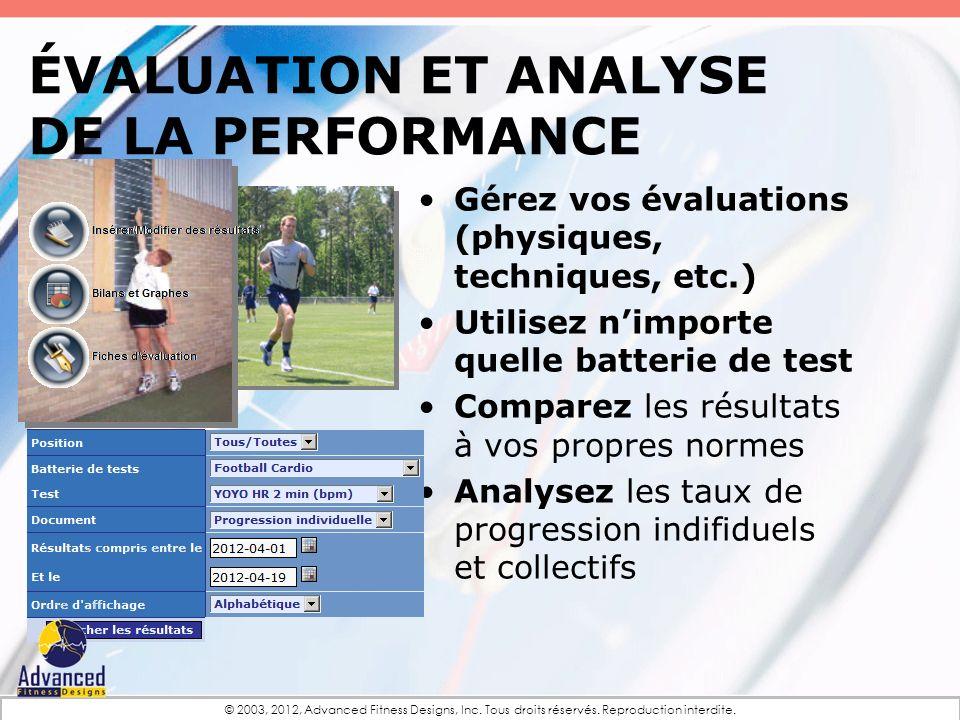 ÉVALUATION et Analyse de la performance