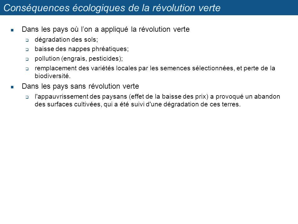 Conséquences écologiques de la révolution verte