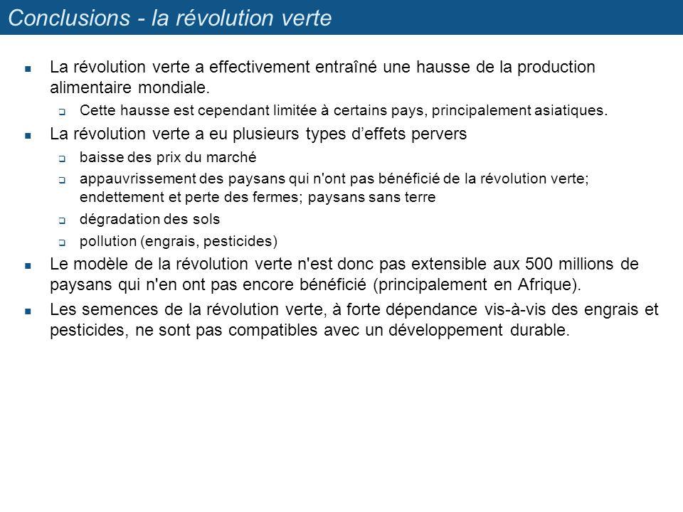 Conclusions - la révolution verte