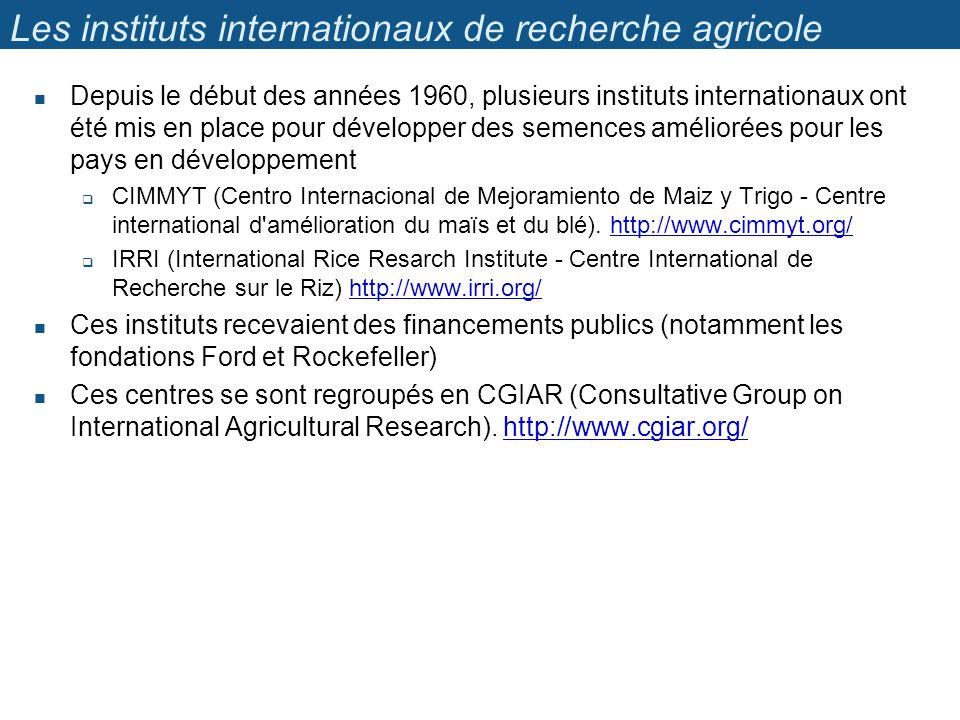 Les instituts internationaux de recherche agricole
