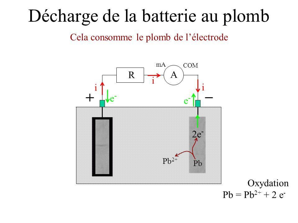 Décharge de la batterie au plomb