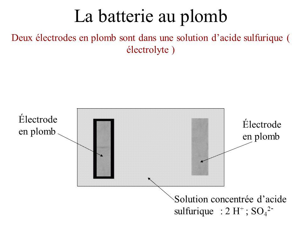La batterie au plomb Deux électrodes en plomb sont dans une solution d'acide sulfurique ( électrolyte )
