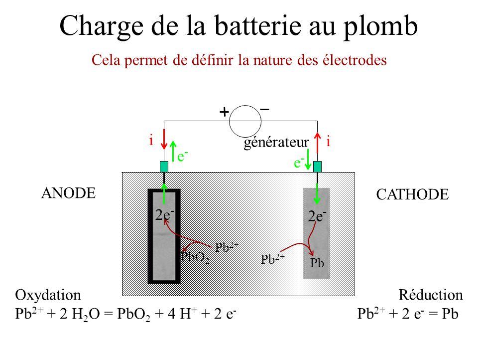 Charge de la batterie au plomb