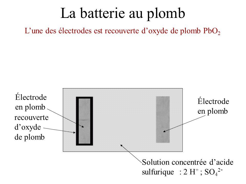 L'une des électrodes est recouverte d'oxyde de plomb PbO2