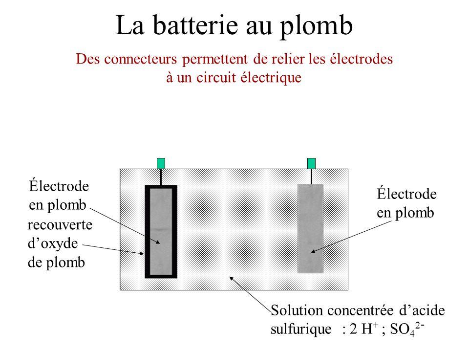 La batterie au plomb Des connecteurs permettent de relier les électrodes à un circuit électrique. Électrode en plomb.