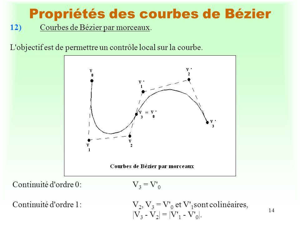 Propriétés des courbes de Bézier