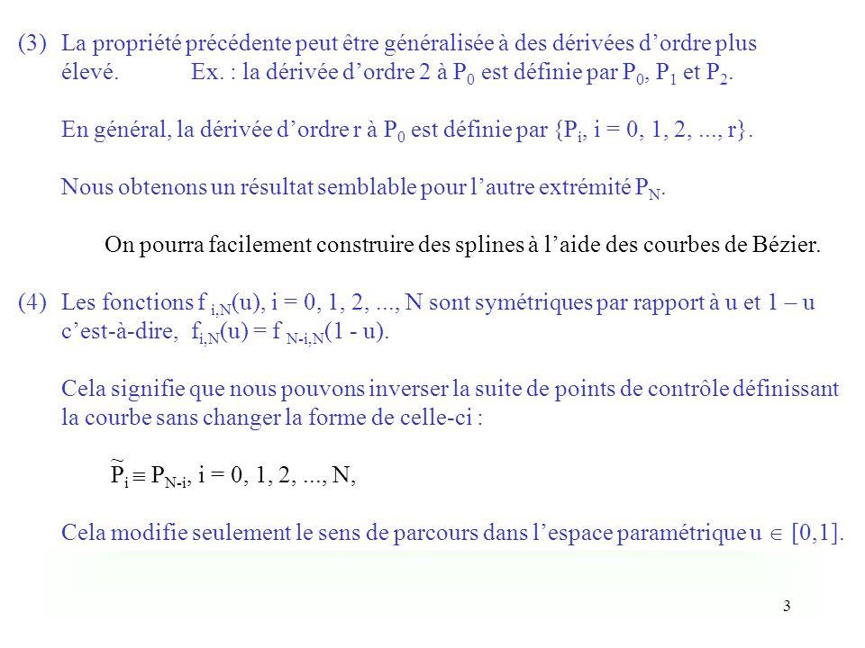 La propriété précédente peut être généralisée à des dérivées d'ordre plus