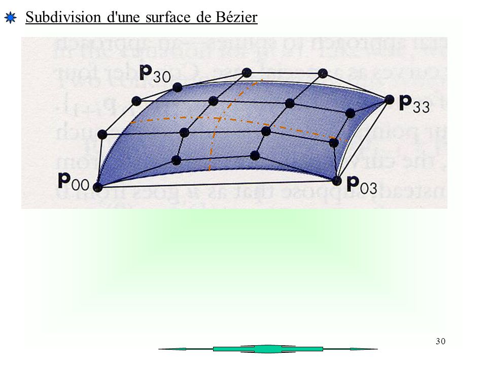 Subdivision d une surface de Bézier