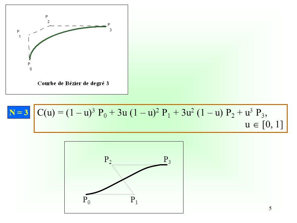 C(u) = (1 – u)3 P0 + 3u (1 – u)2 P1 + 3u2 (1 – u) P2 + u3 P3,