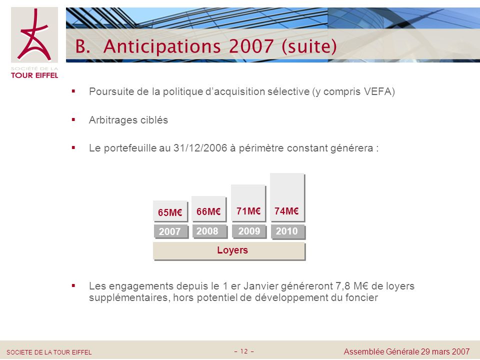 B. Anticipations 2007 (suite)