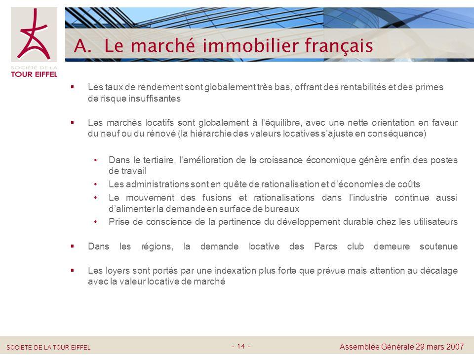 A. Le marché immobilier français