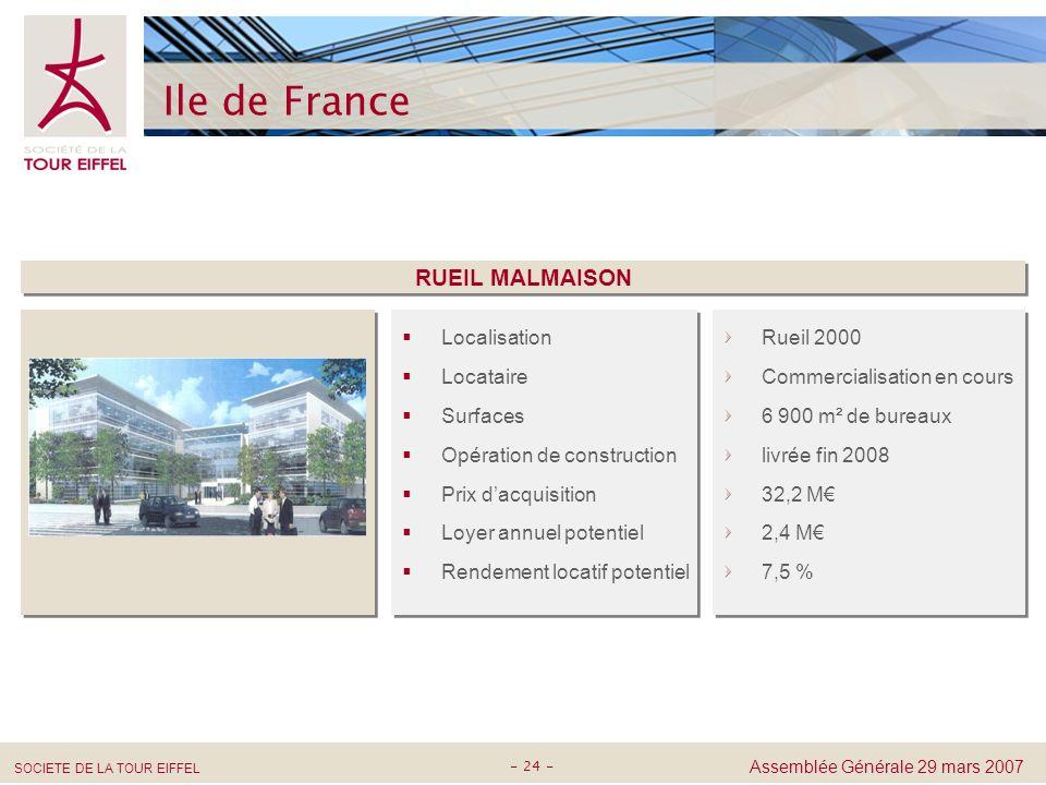 Ile de France RUEIL MALMAISON Localisation Locataire Surfaces