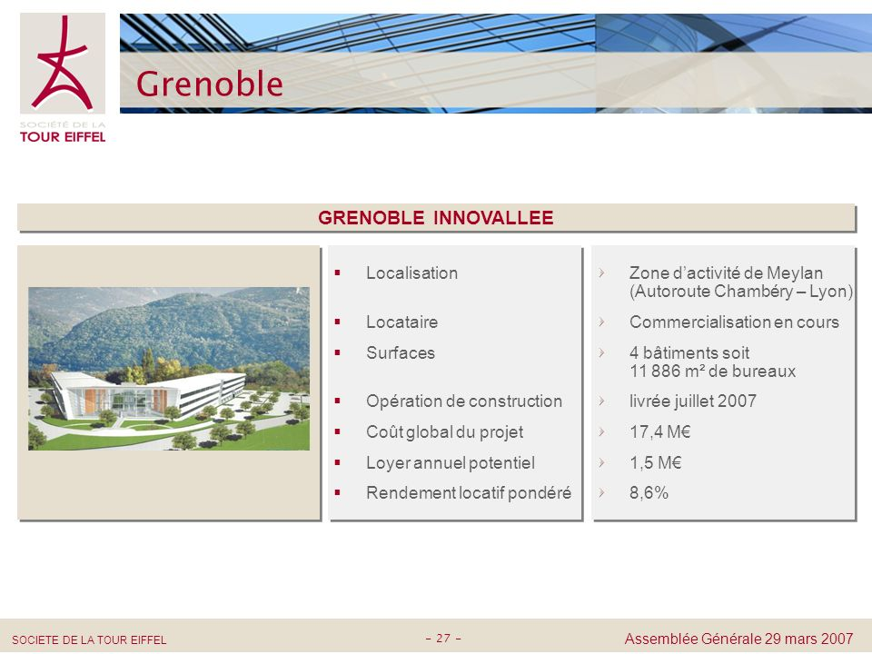 Grenoble GRENOBLE INNOVALLEE Localisation Locataire Surfaces