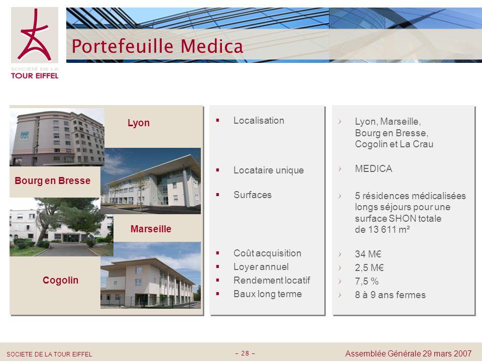 Portefeuille Medica Localisation
