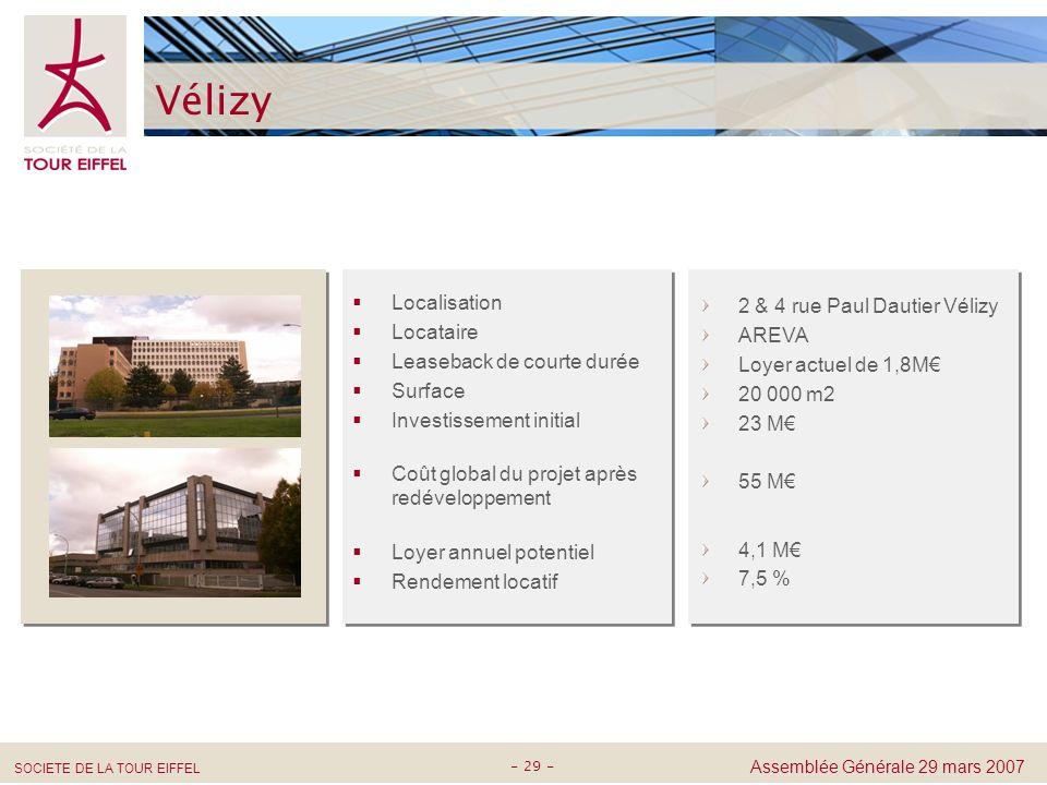 Vélizy 2 & 4 rue Paul Dautier Vélizy AREVA Loyer actuel de 1,8M€