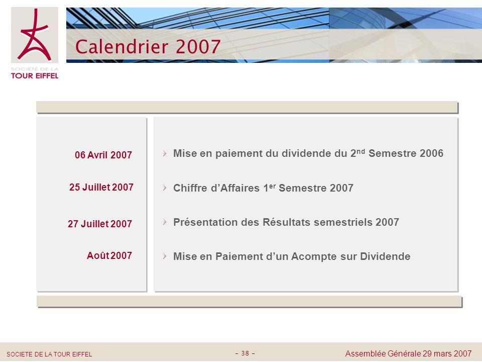 Calendrier 2007 Mise en paiement du dividende du 2nd Semestre 2006
