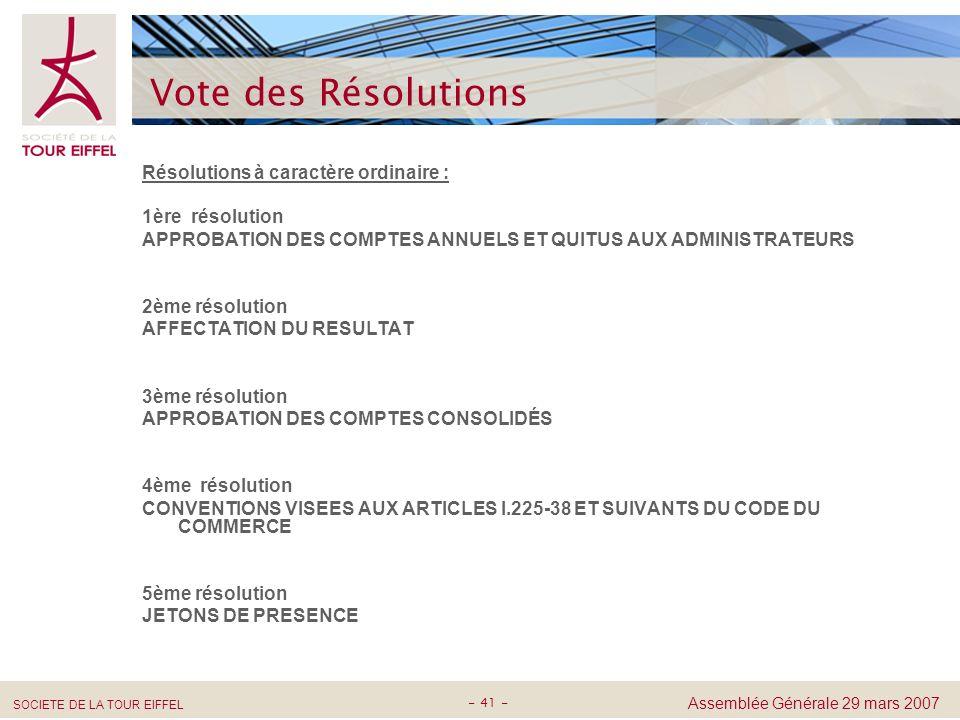 Vote des Résolutions Résolutions à caractère ordinaire :