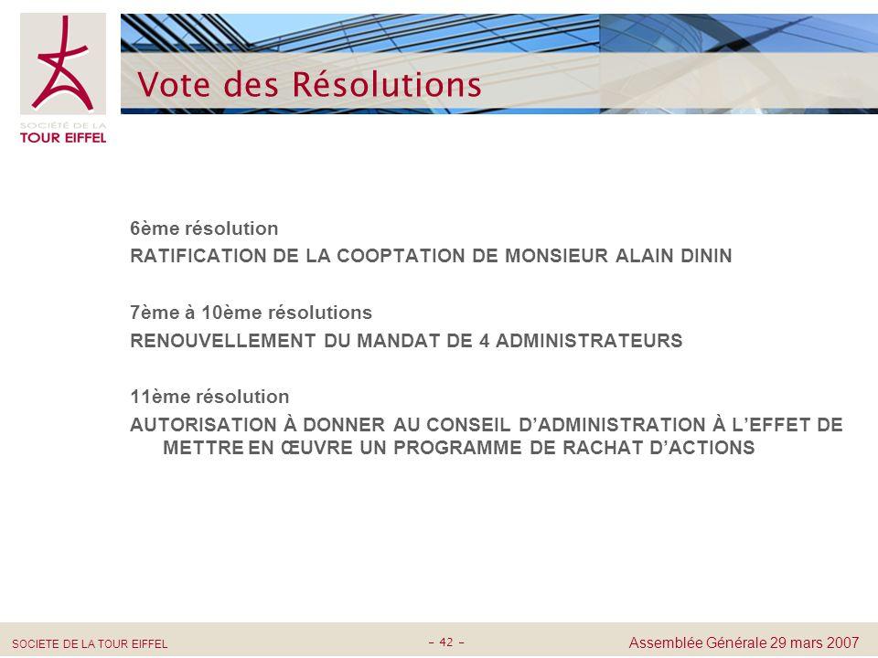 Vote des Résolutions 6ème résolution