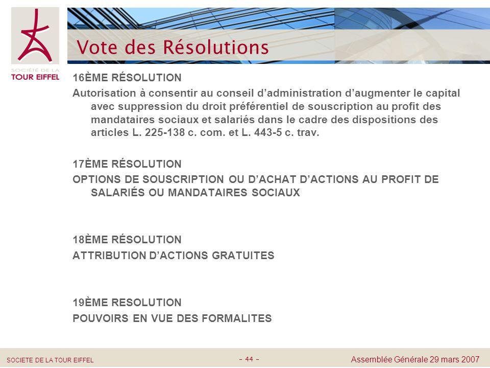 Vote des Résolutions 16ÈME RÉSOLUTION