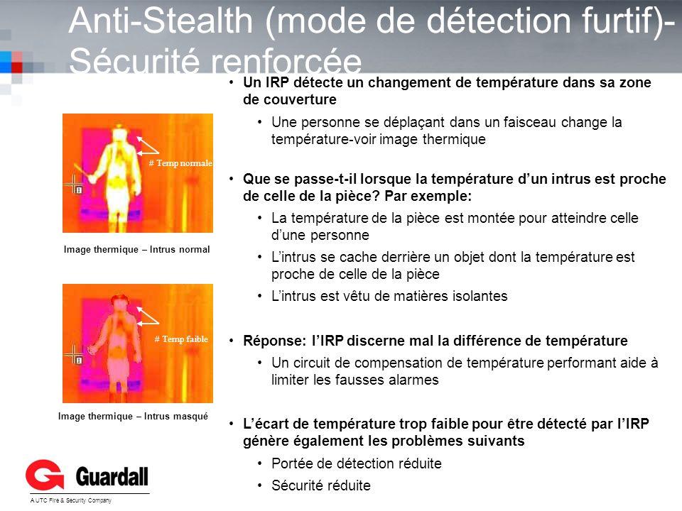 Anti-Stealth (mode de détection furtif)-Sécurité renforcée