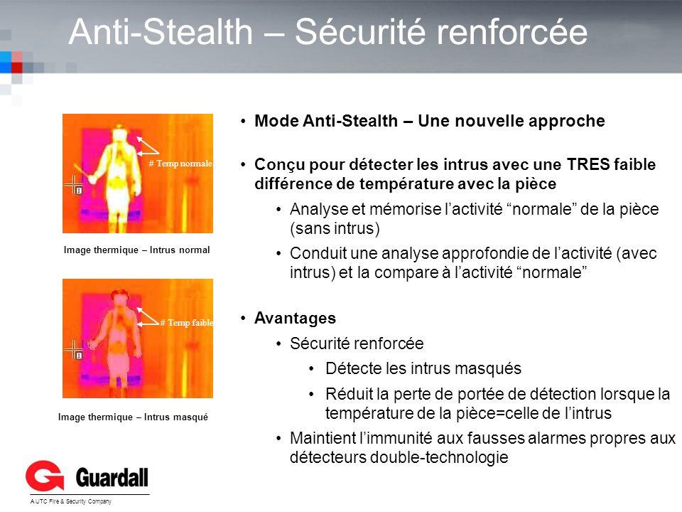 Anti-Stealth – Sécurité renforcée