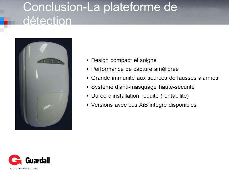 Conclusion-La plateforme de détection