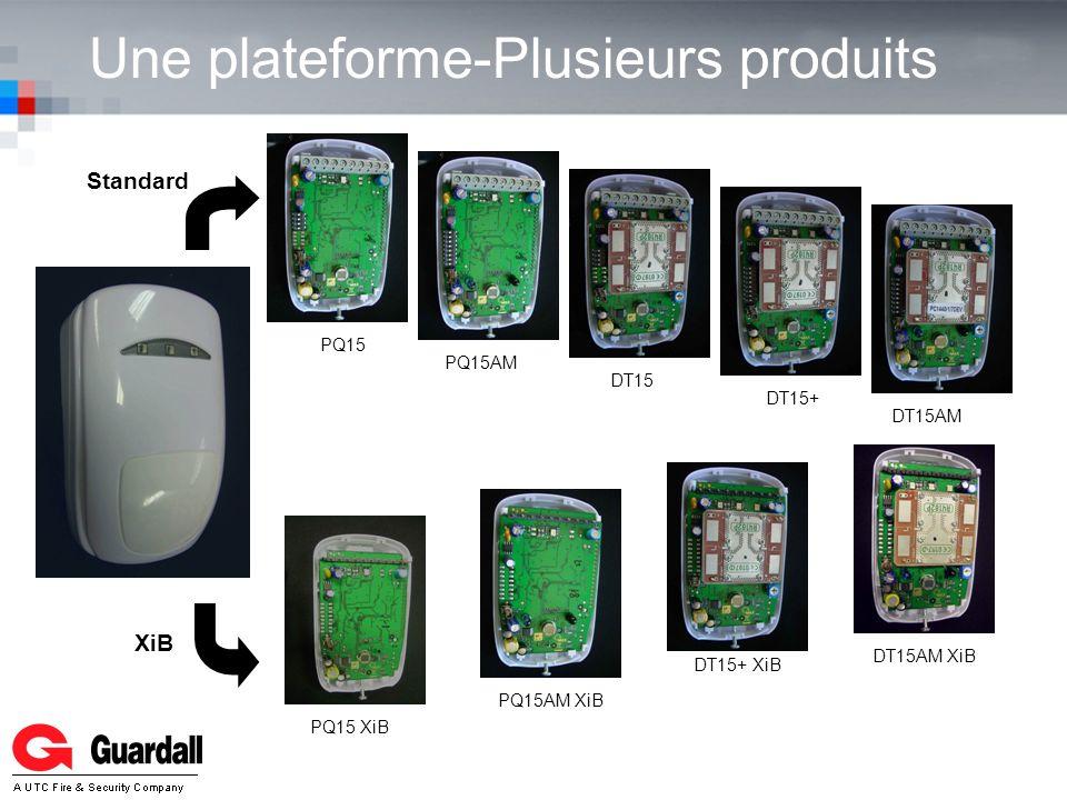 Une plateforme-Plusieurs produits