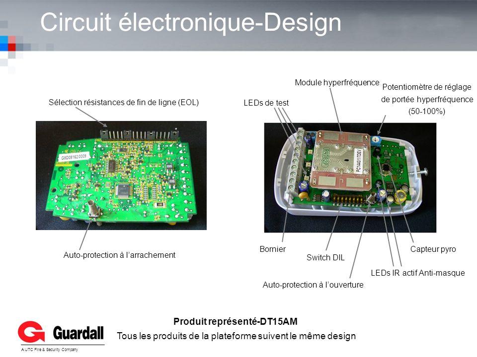 Circuit électronique-Design