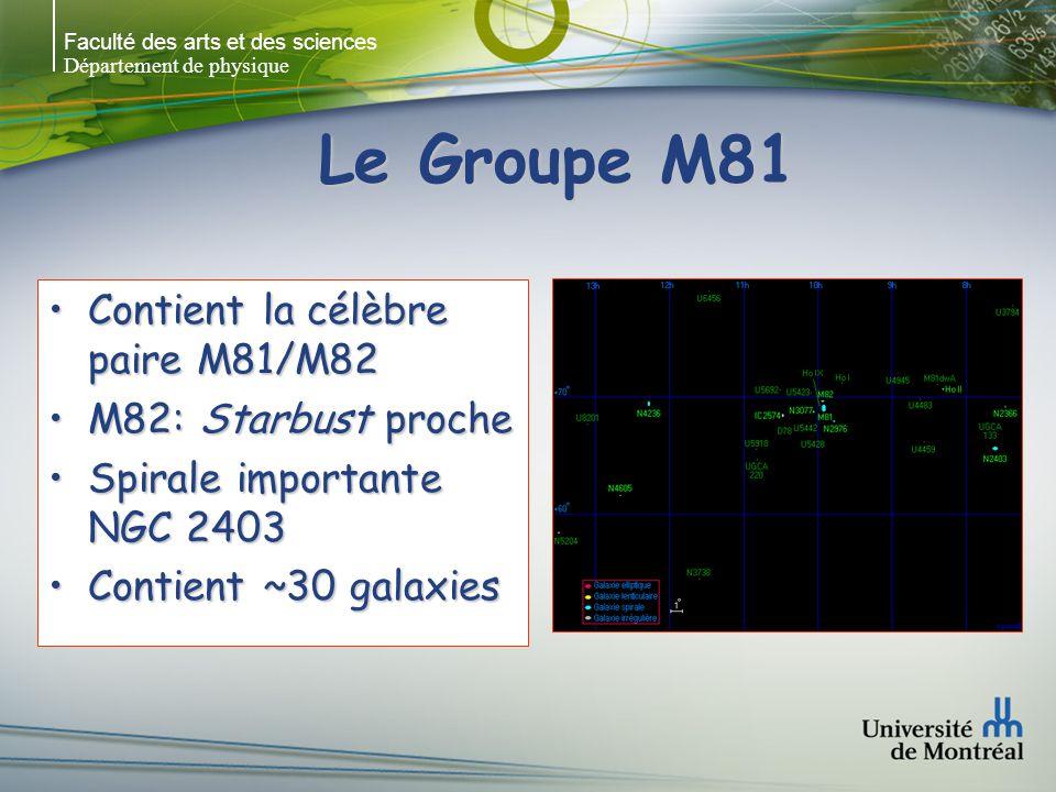 Le Groupe M81 Contient la célèbre paire M81/M82 M82: Starbust proche