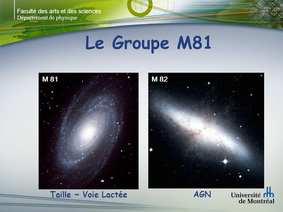 Le Groupe M81 Taille ~ Voie Lactée AGN M 81 M 82