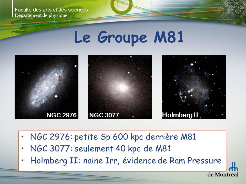 Le Groupe M81 NGC 2976: petite Sp 600 kpc derrière M81
