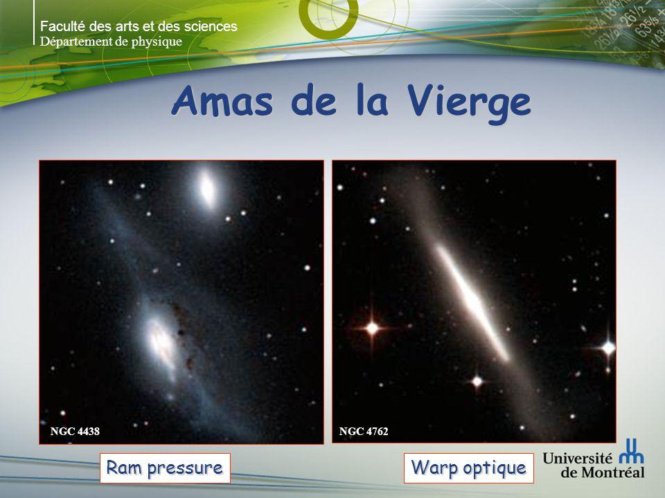 Amas de la Vierge Ram pressure Warp optique Département de physique