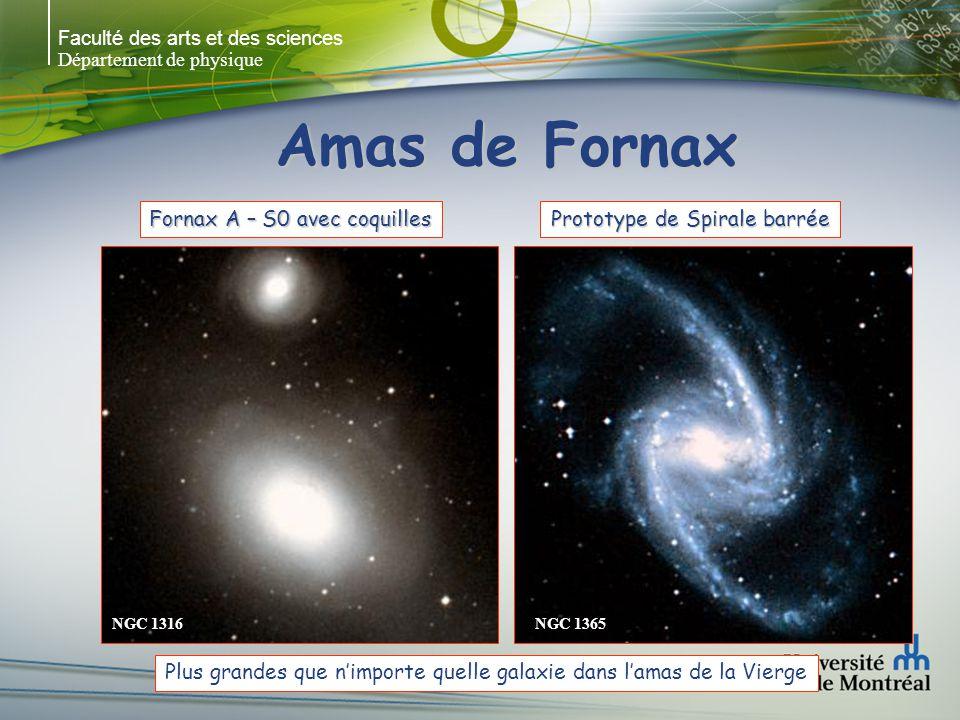 Amas de Fornax Fornax A – S0 avec coquilles